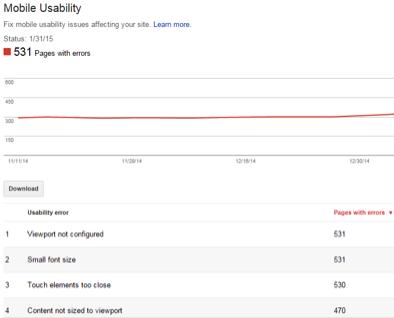 mobile_usability