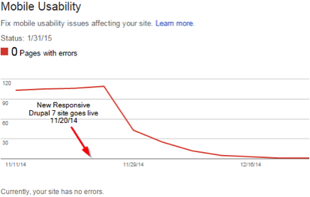 mobile_usability_success